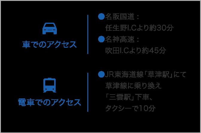 車でのアクセス/電車でのアクセス